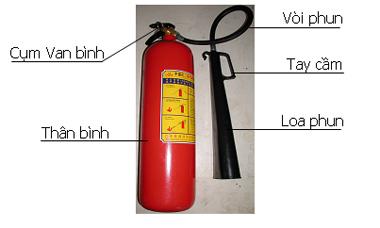Những thiết bị chữa cháy thô sơ phổ biến hiện nay